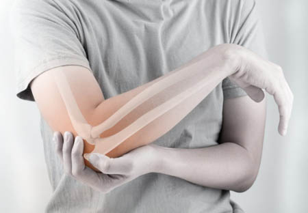 tendonitis treatment in Delhi